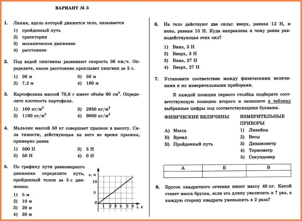 Физика 7 Перышкин КР-2 В-3
