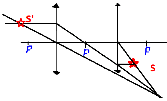 Физика 8 Перышкин КР-5 В2
