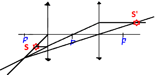 Физика 8 Перышкин КР-5 В3