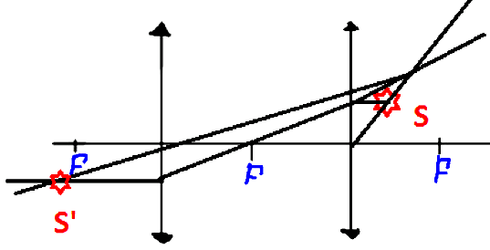 Физика 8 Перышкин КР-5 В4