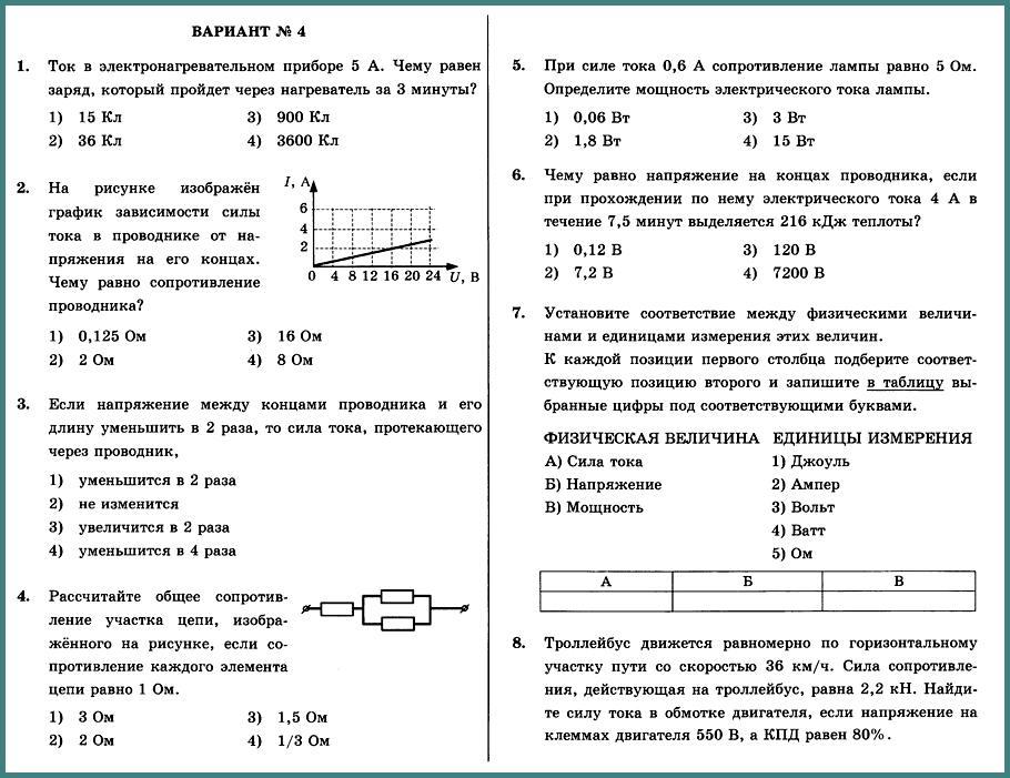 Физика 8 Перышкин КР-3 В4