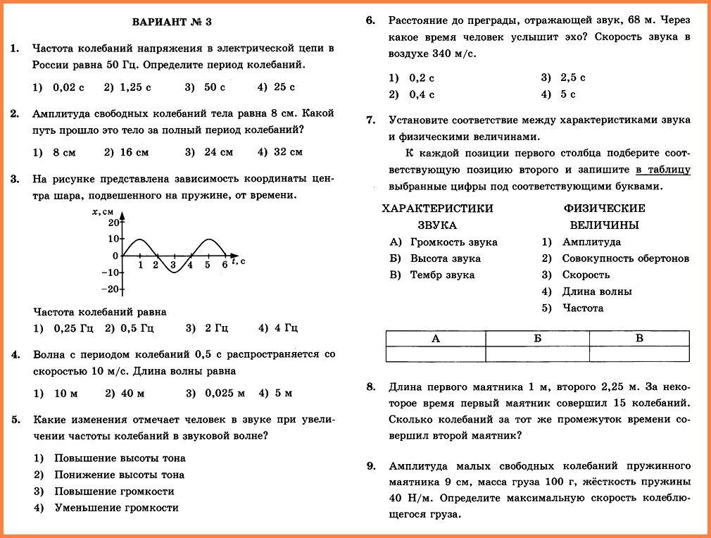 Физика 9 Перышкин КР-3 В3