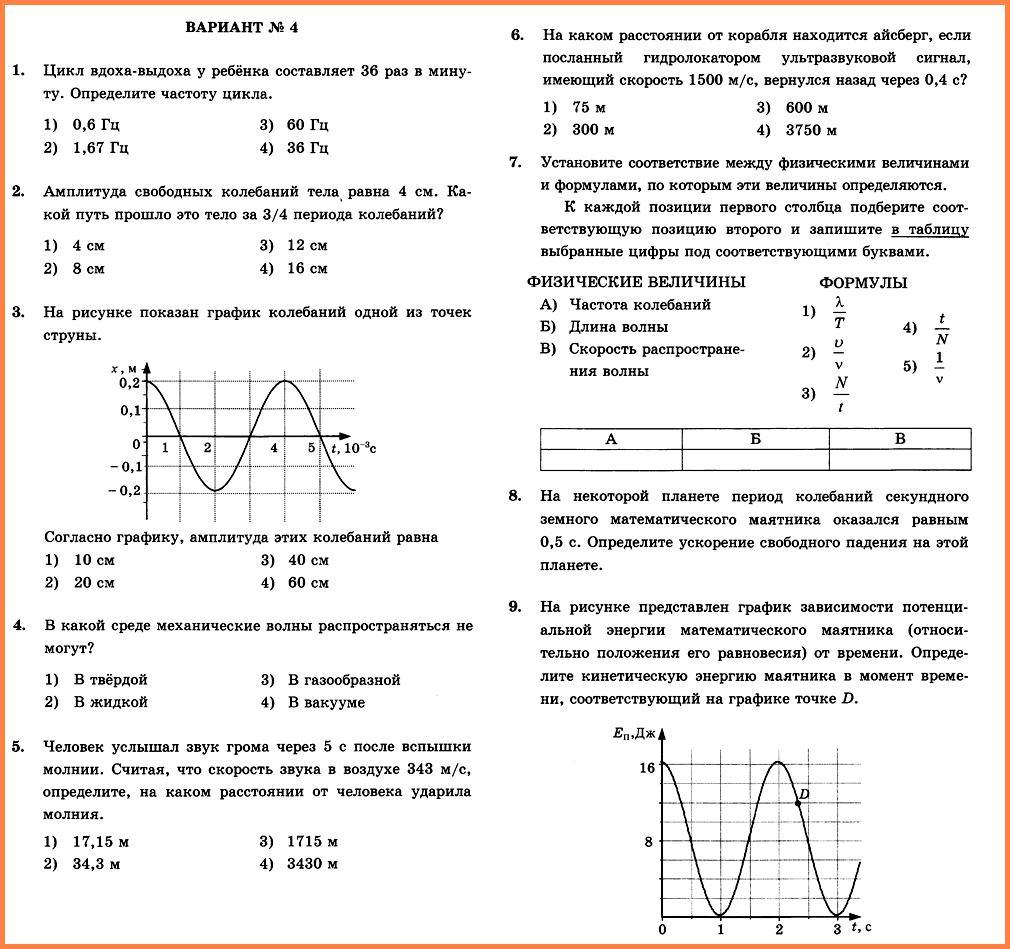 Физика 9 Перышкин КР-3 В4