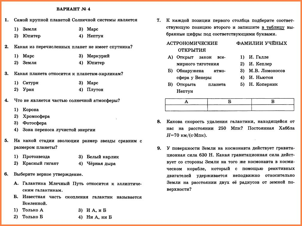 Физика 9 Перышкин КР-6 В4