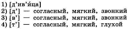 Русский 6 Входная контрольная В-2