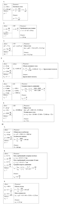 Физика 7 Марон КР-1 В1