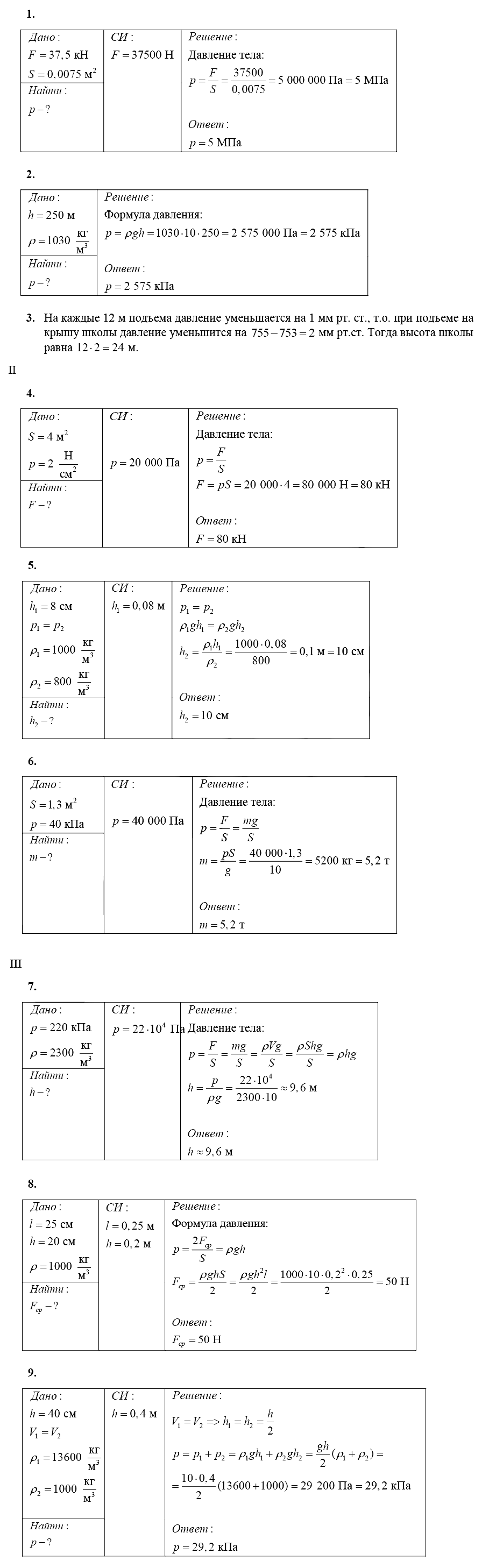 Физика 7 Марон КР-2 В2
