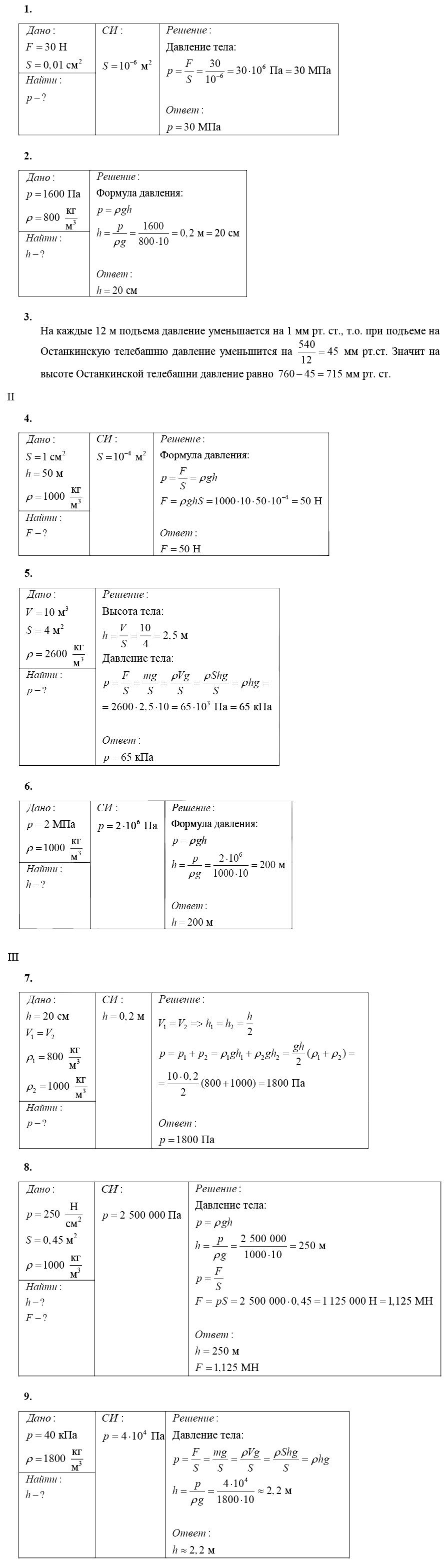 Физика 7 Марон КР-2 В4