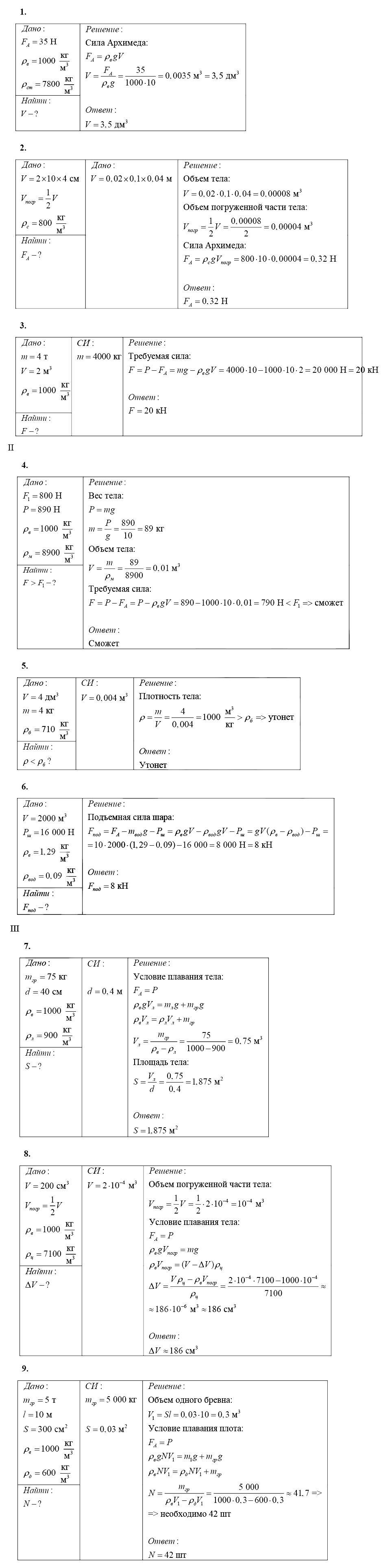 Физика 7 Марон КР-3 В3